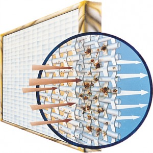 a drawing of how electrostatic furnace filters work
